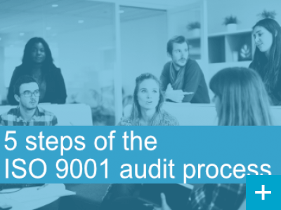 5 steps of the ISO 9001 audit process
